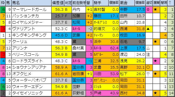 f:id:onix-oniku:20190823180823p:plain