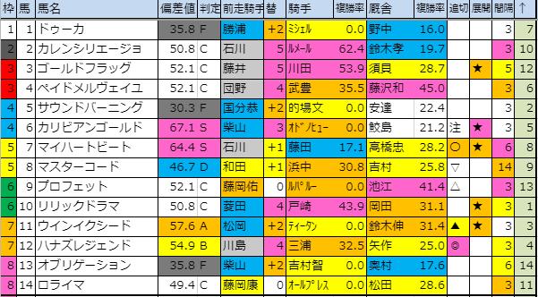 f:id:onix-oniku:20190823180914p:plain