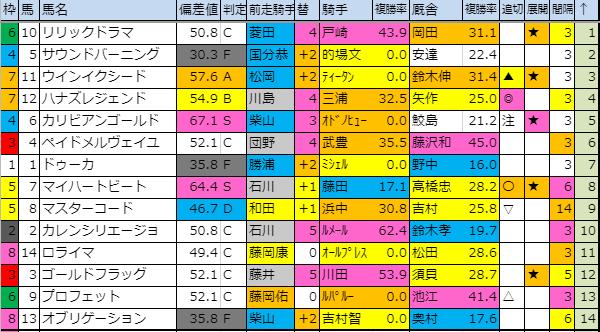 f:id:onix-oniku:20190823181620p:plain