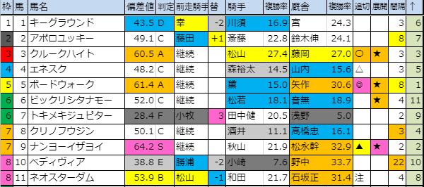 f:id:onix-oniku:20190823182036p:plain