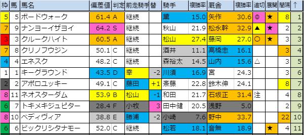 f:id:onix-oniku:20190823182309p:plain