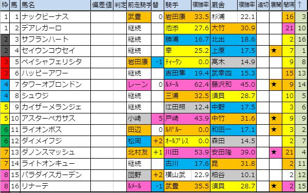 f:id:onix-oniku:20190823195231p:plain