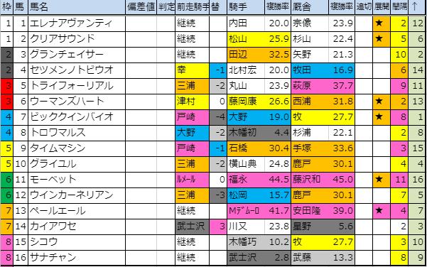 f:id:onix-oniku:20190823195443p:plain