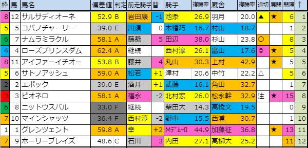 f:id:onix-oniku:20190824093319p:plain