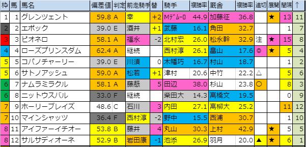 f:id:onix-oniku:20190824093426p:plain