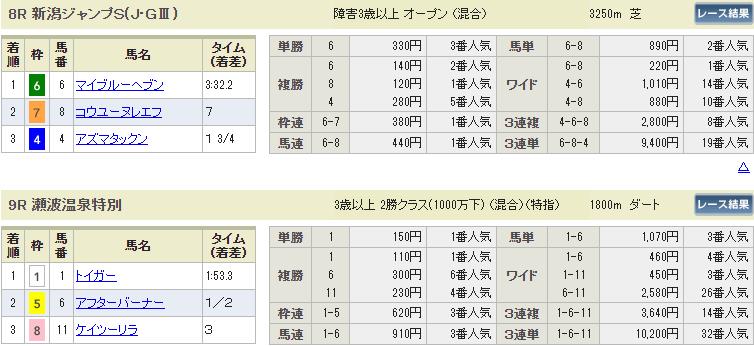 f:id:onix-oniku:20190824144444p:plain