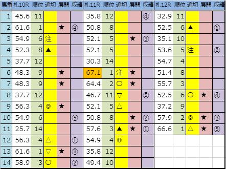 f:id:onix-oniku:20190824163251p:plain