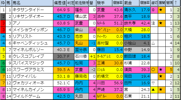 f:id:onix-oniku:20190824185605p:plain