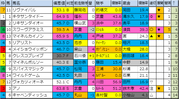 f:id:onix-oniku:20190824190010p:plain
