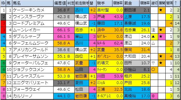 f:id:onix-oniku:20190824190058p:plain