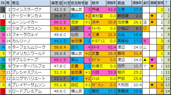 f:id:onix-oniku:20190824190825p:plain