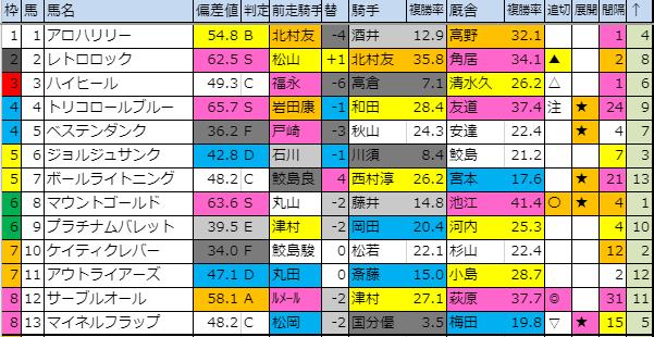 f:id:onix-oniku:20190824190936p:plain