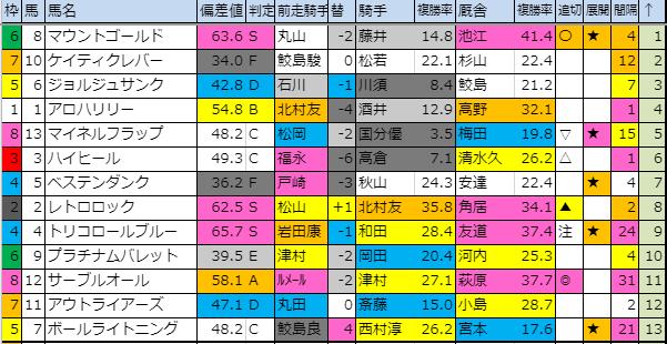 f:id:onix-oniku:20190824191214p:plain