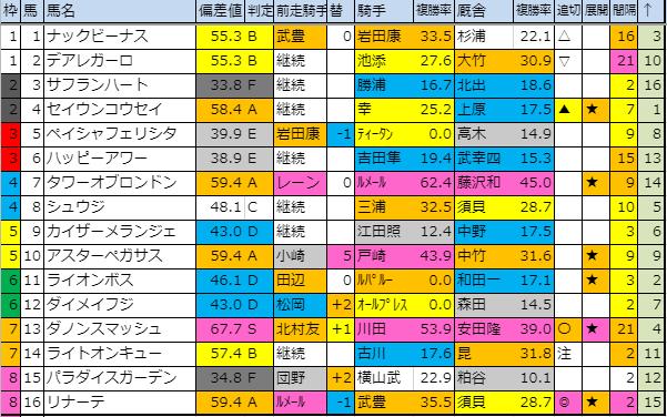 f:id:onix-oniku:20190824192709p:plain