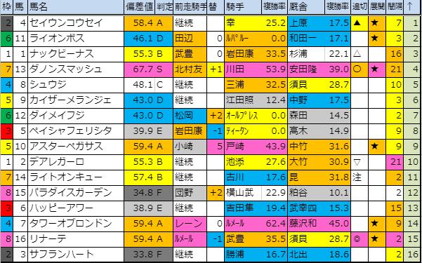 f:id:onix-oniku:20190824193313p:plain
