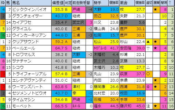 f:id:onix-oniku:20190824195550p:plain
