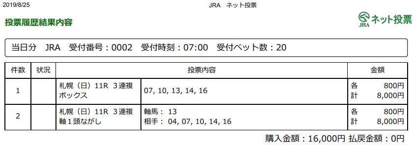 f:id:onix-oniku:20190825070218p:plain