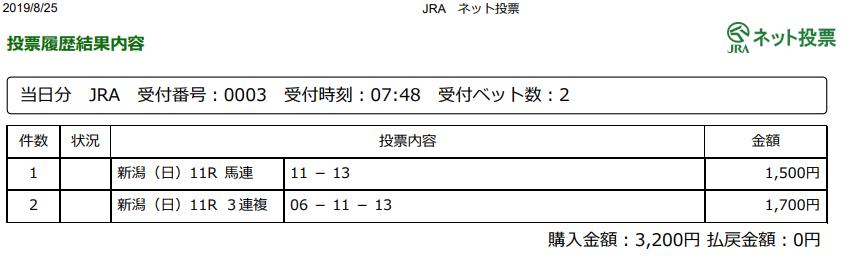 f:id:onix-oniku:20190825074927p:plain