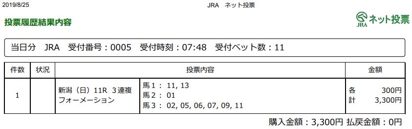 f:id:onix-oniku:20190825075241p:plain