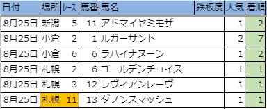 f:id:onix-oniku:20190825164117p:plain