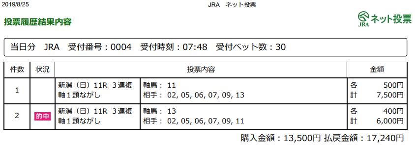 f:id:onix-oniku:20190825171241p:plain