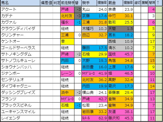 f:id:onix-oniku:20190826164528p:plain