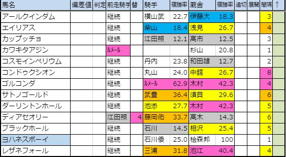 f:id:onix-oniku:20190826171622p:plain