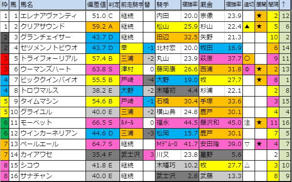 f:id:onix-oniku:20190827141518p:plain