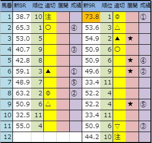 f:id:onix-oniku:20190828152540p:plain