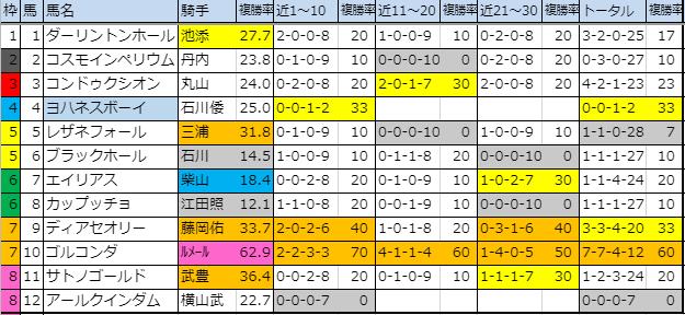 f:id:onix-oniku:20190830134617p:plain