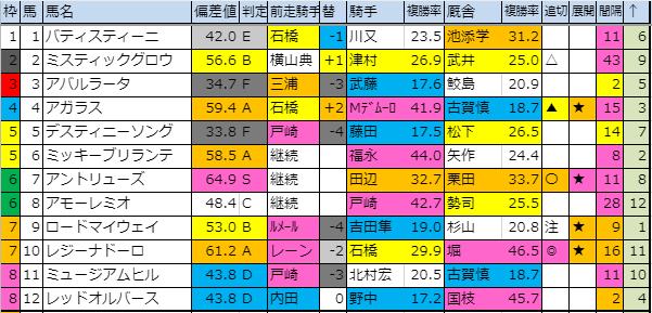 f:id:onix-oniku:20190830181525p:plain