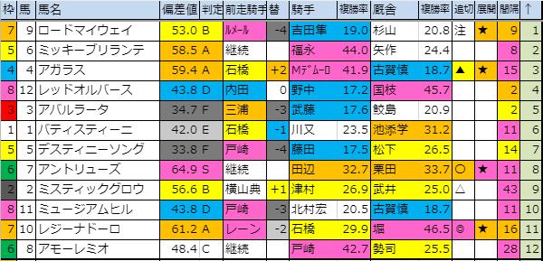f:id:onix-oniku:20190830181751p:plain