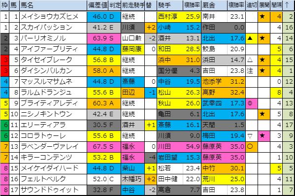 f:id:onix-oniku:20190830181842p:plain
