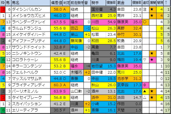 f:id:onix-oniku:20190830182146p:plain
