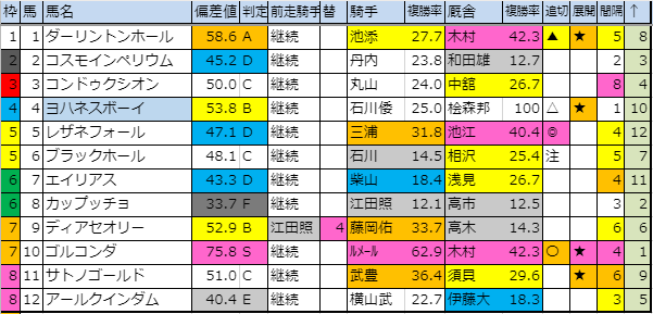 f:id:onix-oniku:20190830183240p:plain