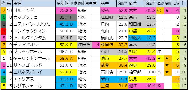 f:id:onix-oniku:20190830183821p:plain