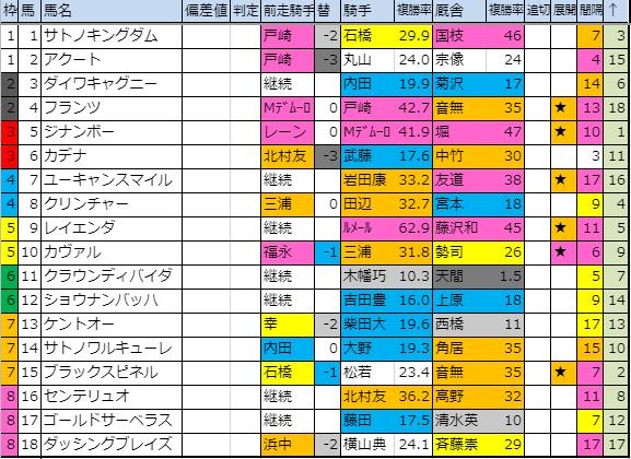 f:id:onix-oniku:20190830201315p:plain