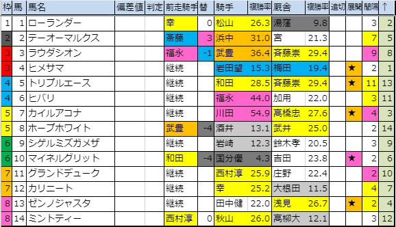 f:id:onix-oniku:20190830201737p:plain