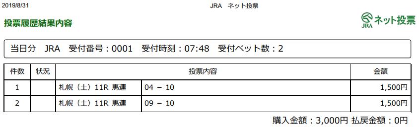 f:id:onix-oniku:20190831074908p:plain