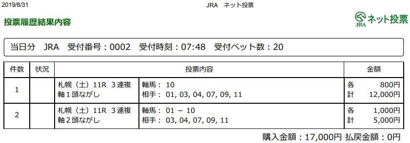 f:id:onix-oniku:20190831075016p:plain