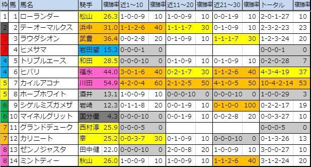 f:id:onix-oniku:20190831172903p:plain