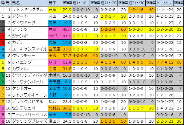 f:id:onix-oniku:20190831173714p:plain