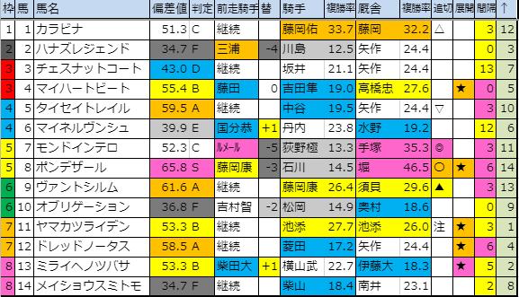 f:id:onix-oniku:20190831185826p:plain