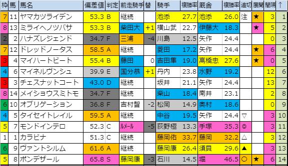 f:id:onix-oniku:20190831190154p:plain