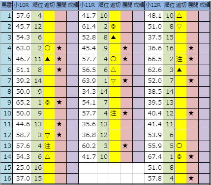 f:id:onix-oniku:20190831205313p:plain