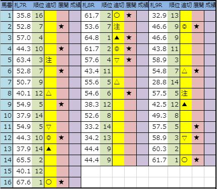 f:id:onix-oniku:20190831205400p:plain