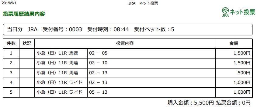f:id:onix-oniku:20190901084512p:plain