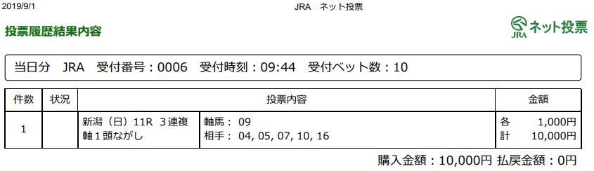 f:id:onix-oniku:20190901094607p:plain