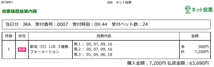 f:id:onix-oniku:20190901171732p:plain
