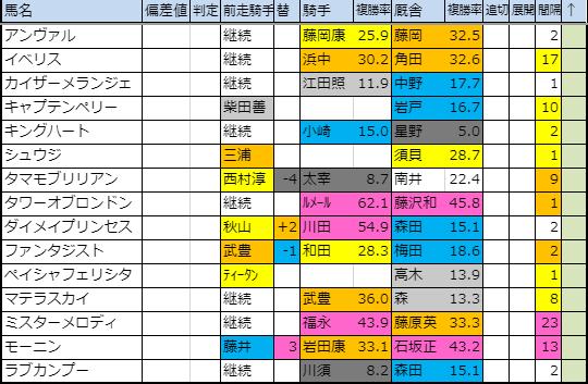 f:id:onix-oniku:20190902171138p:plain
